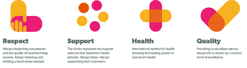 Spectrum Health Dublin Branding Design. Illustration Design.