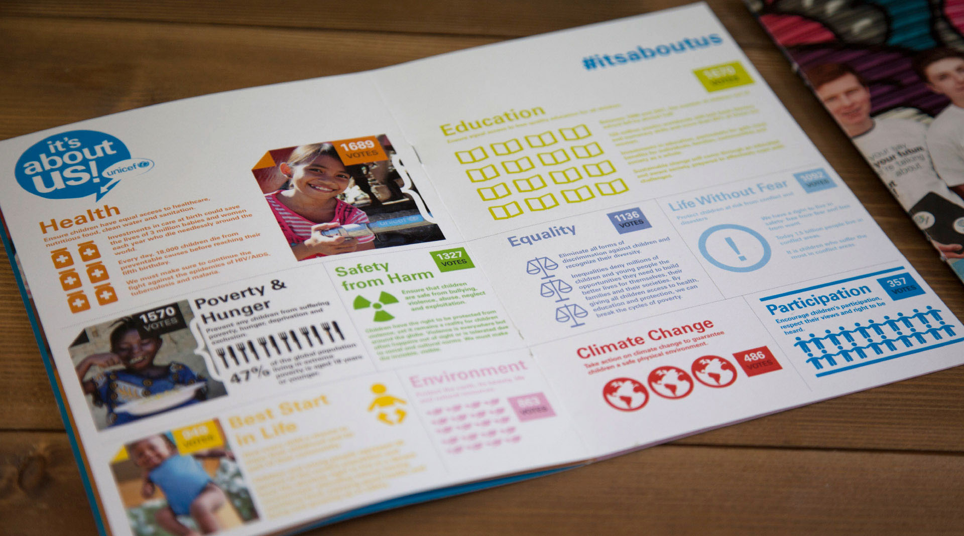 Its About Us brochure for Unicef.