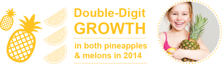 Fyffes annual reports pineapple facts