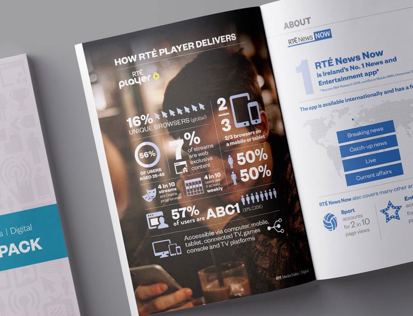 RTE Media Pack Brochure design and brand guidelines