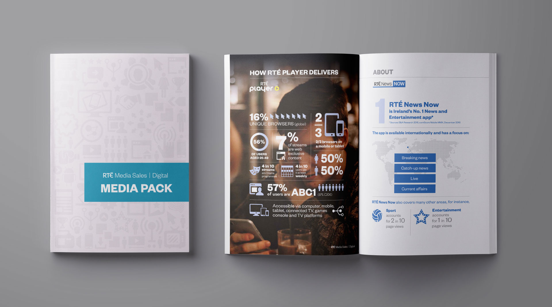 RTÉ Mediapack brochure design