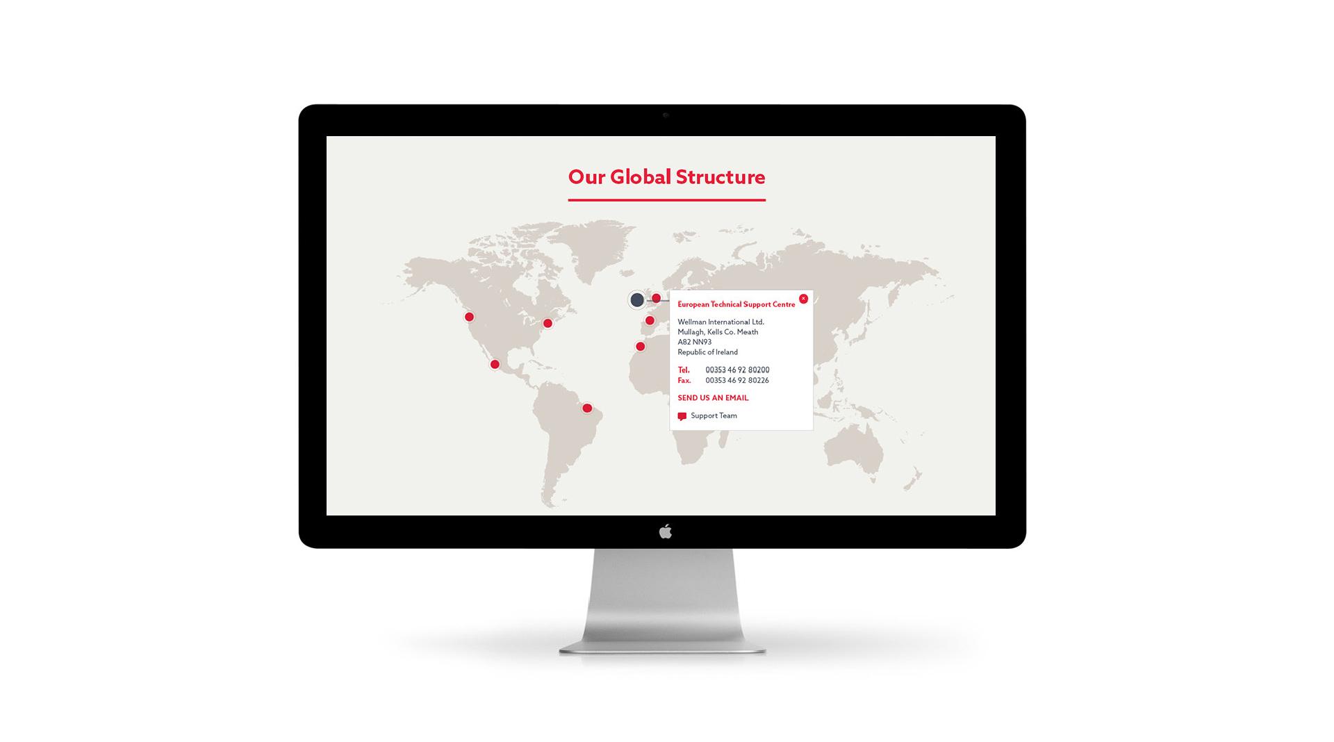 Wellman UX website design map