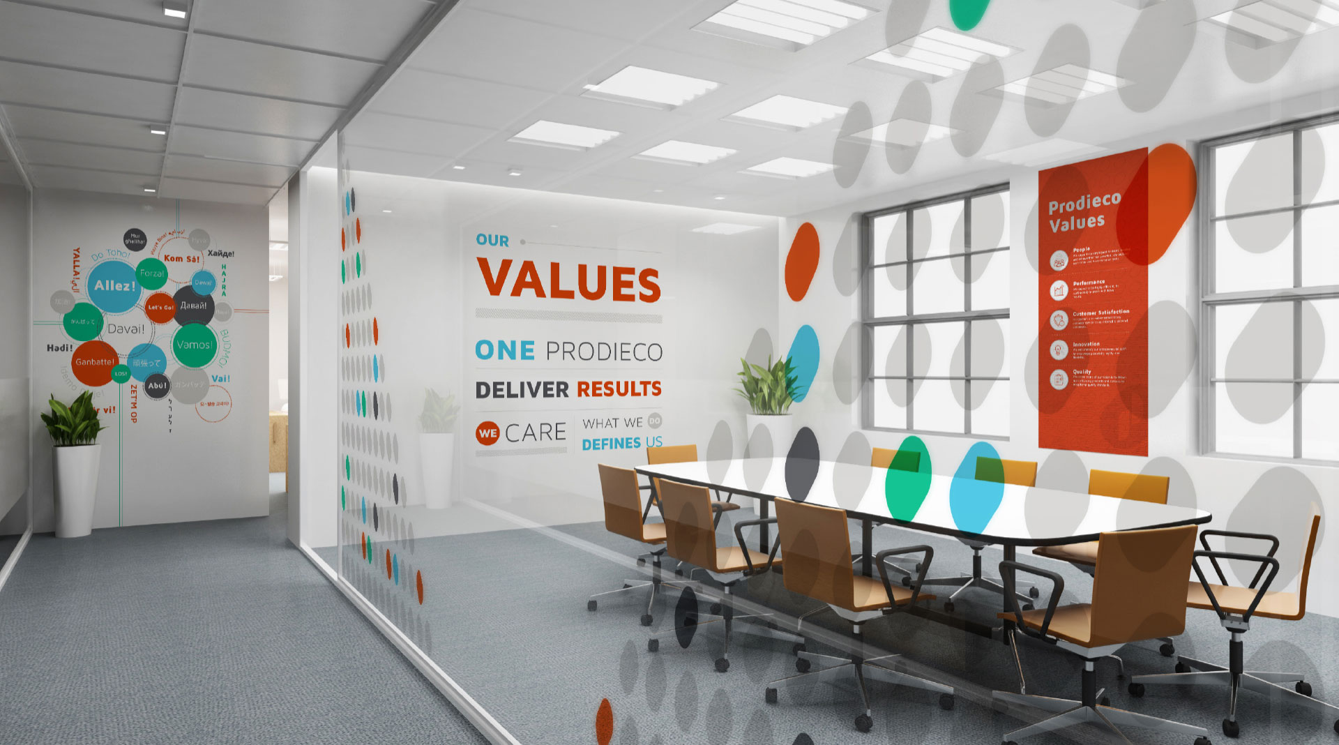 Prodieco Values infographic wall.