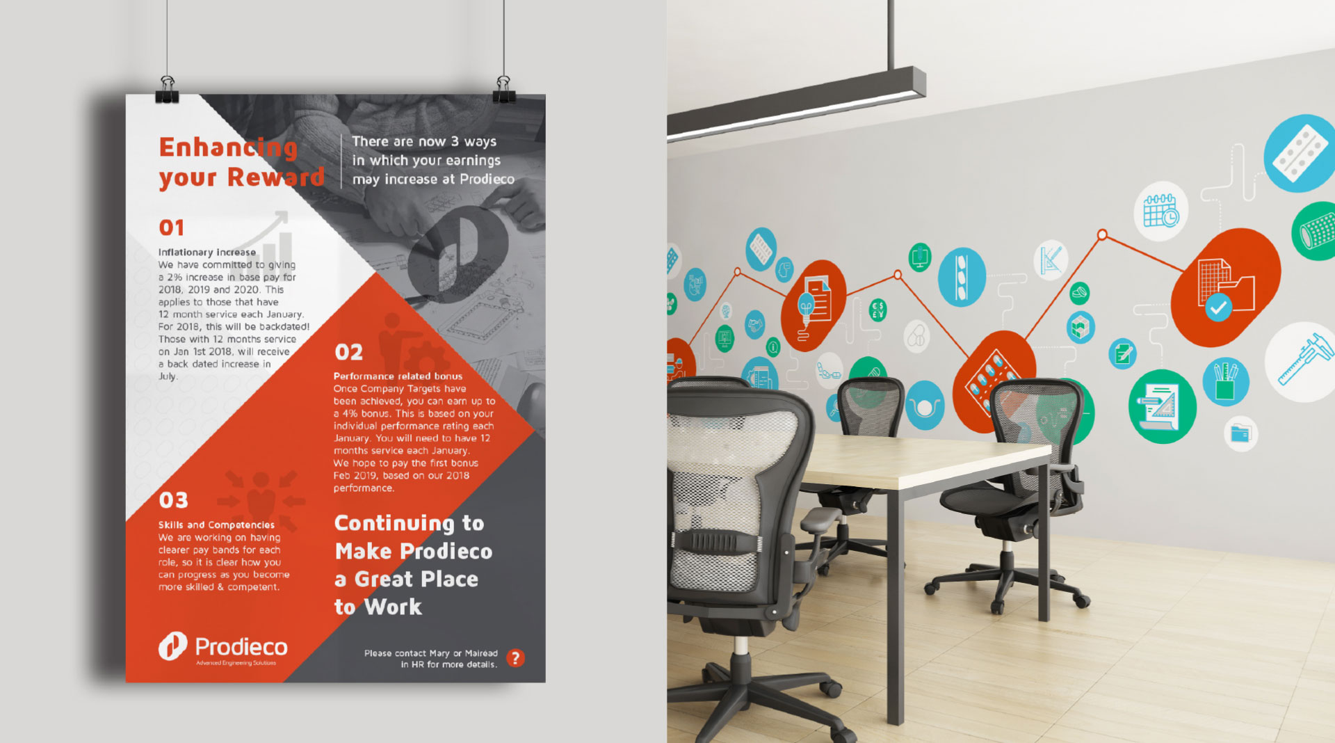 Prodieco poster and infographic design.