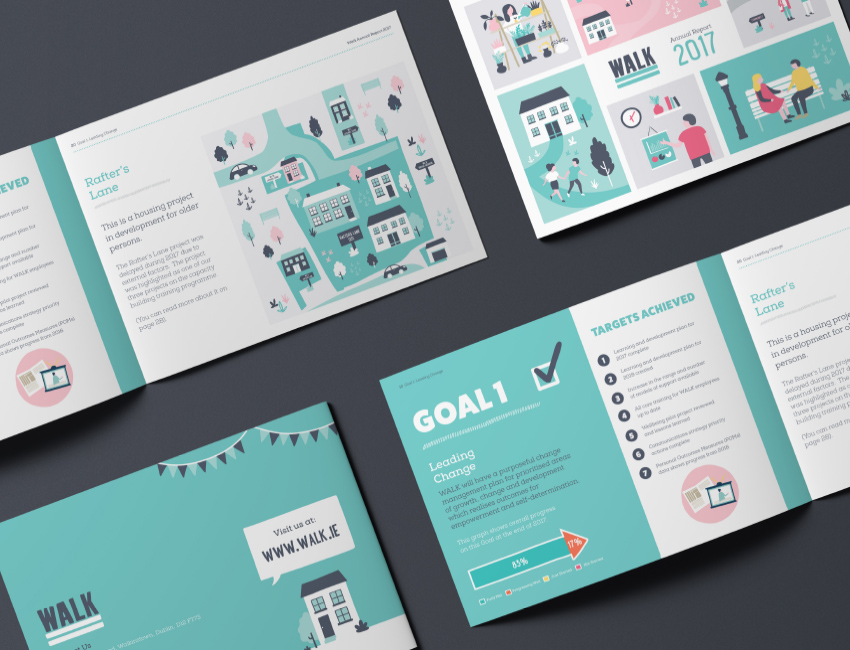 WALK annual report design overview.
