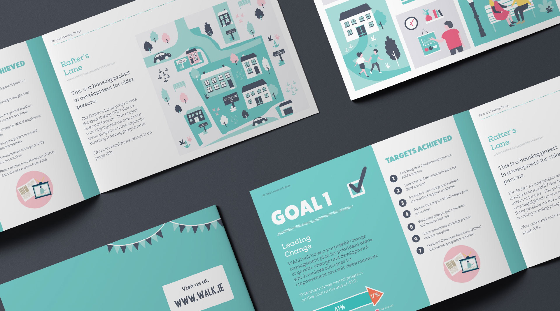 WALK annual report design